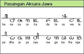 Mari Belajar Lagi Menulis Aksara Jawa Dhenok