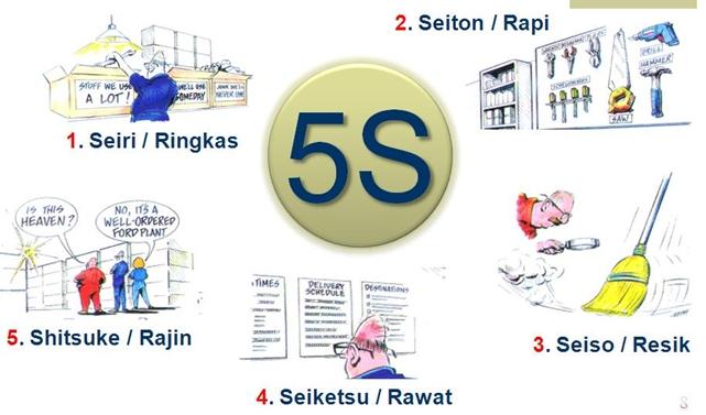 dhenok - prinsip 5s
