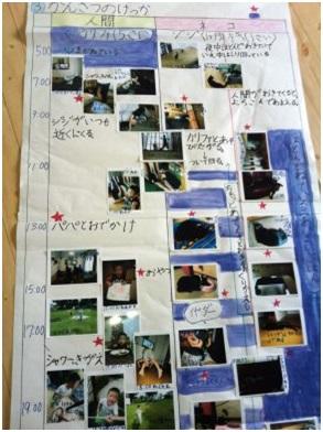 jlmc - kegiatan libur siswa jepang